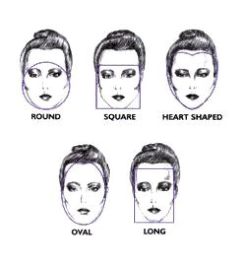 what hairstyle looks good on a round face : Head-Shaped Dilemmas (a/k/a First order First World Problems)
